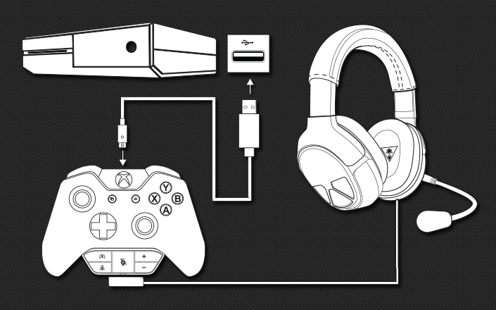 Microsoft Xbox One Controller To Gain Standard Headphone Manual Guide
