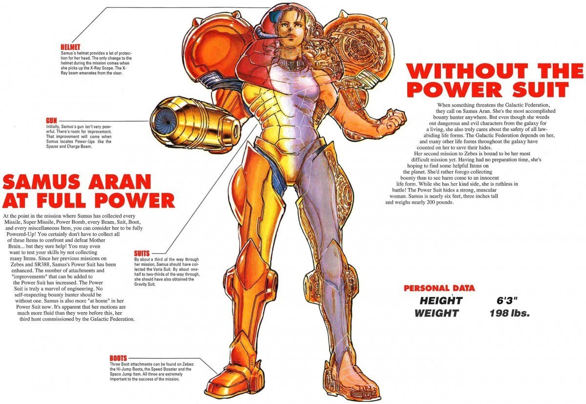 Samus Aran body copy image