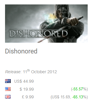 australia taxes dishonored