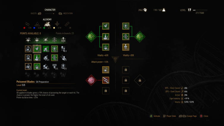 witcher 3 more skill slots
